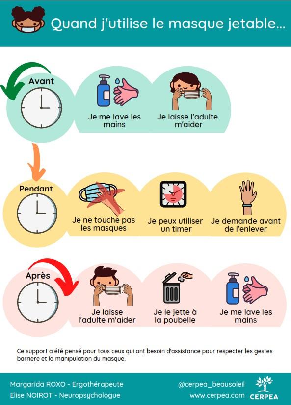 horloge-temps-mains-eau-savon